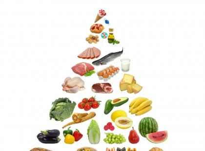 Zasady zdrowego żywienia krok po kroku