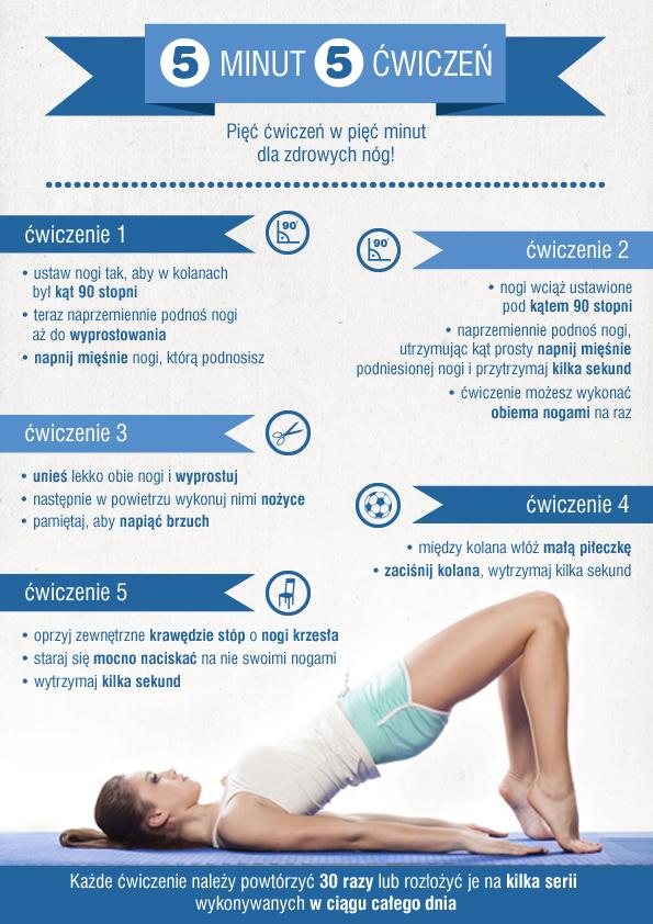 Как тренировать ноги, чтобы избежать варикозного расширения вен? [инфографика]
