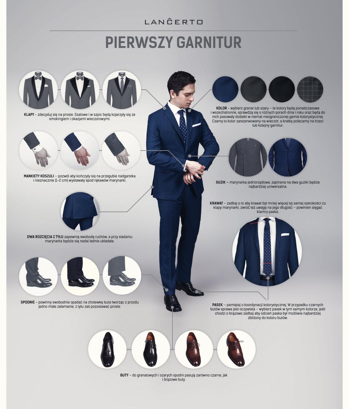 wybieramy idealny garnitur