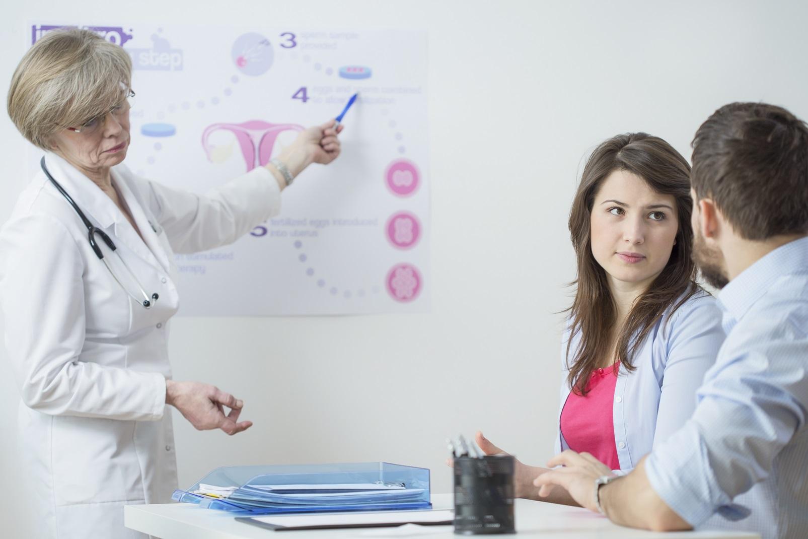 Как определить бесплодие? Методы исследования фертильности