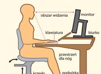 Praca przy komputerze a wada wzroku