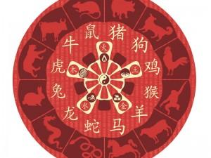Horoskop chiński na 2014 rok