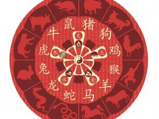 chiński horoskop, horoskop, wróżki