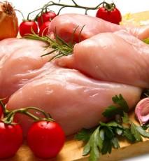 jak podzielić kurczaka, jaka część kurczaka do czego