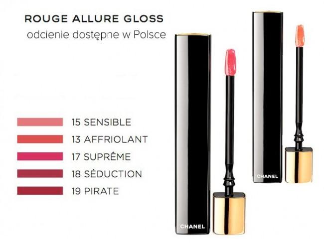Chanel gloss - błyszczyk jesień 2014