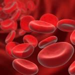 ABC krwotoków
