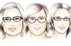 Oprawki a kształt twarzy