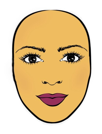 Jaki masz kszta�t twarzy? I