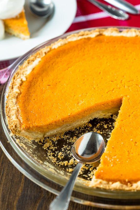 Pumpkin Pie - ciasto dyniowe