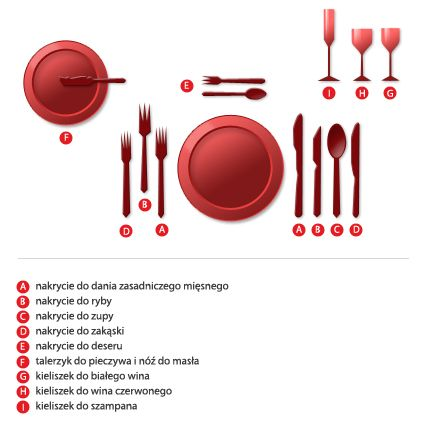 Jak prawidłowo nakryć stół?