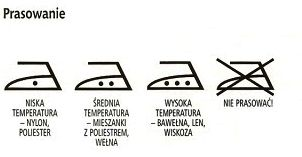 Co oznaczają symbole na metkach?