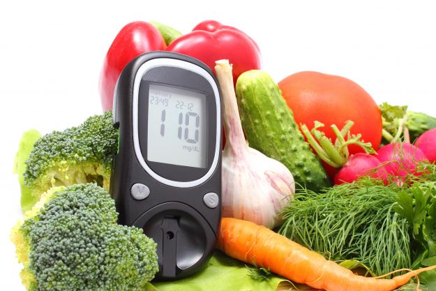 14 listopada - Światowy Dzień Walki z Cukrzycą